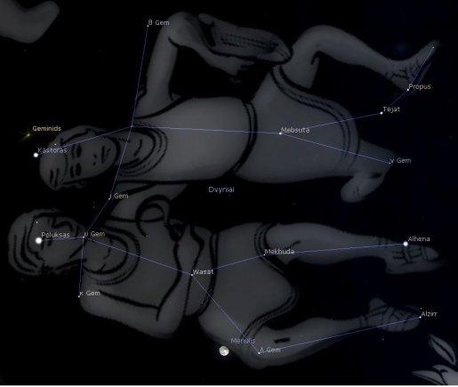 Lietuvos etnokosmologijos muziejaus iliustr. / Dvynių žvaigždynas. STELLARIUM programos simuliacija