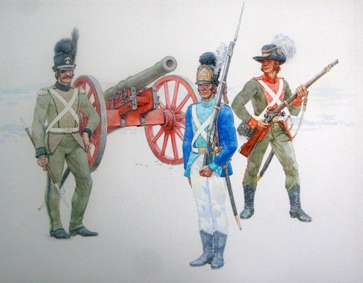 Lietuvos Didžiosios Kunigaikštystės kariai 1792 m.