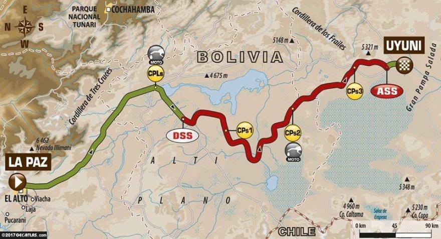 Septintas Dakaro etapas iš La Pazo į Ujūnį