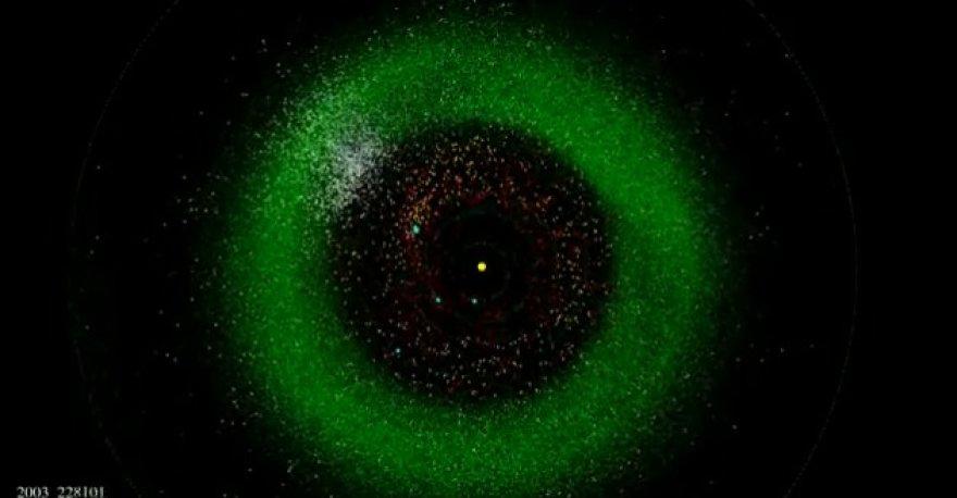 Žalia spalva vaizduojami asteroidai.