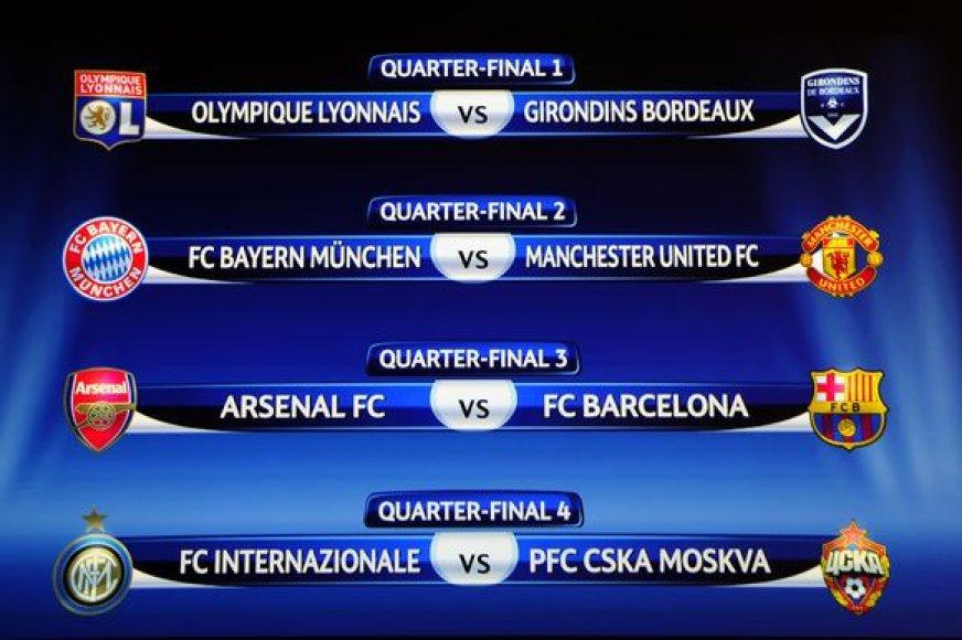 Ištraukti UEFA Čempionų lygos ketvirtfinalio burtai