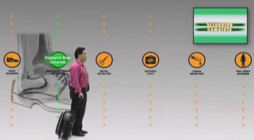 IATA pristatytas skeneris leis praeiti patikrą oro uostuose neišpakavus lagaminų, nenusirengus drabužių ir neištraukus metalinių daiktų iš kišenių.