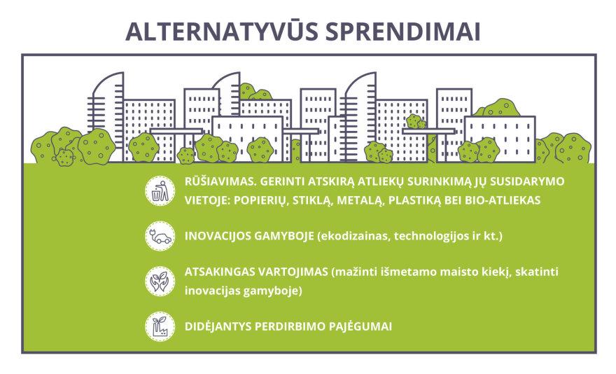 LVŽS/Infografikas Sprendimai