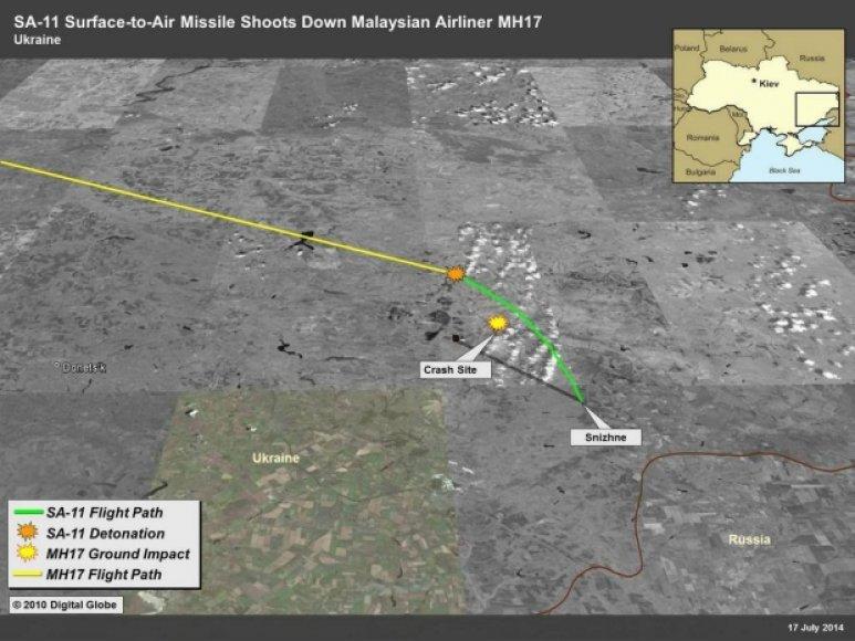 """JAV ambasada Ukrainoje paskelbė žemėlapį, kuriame pavaizduota """"Buk"""" komplekso raketos """"žemė-oras"""", kuri numušė Malaizijos lėktuvą Ukrainoje, judėjimo trajektorija."""