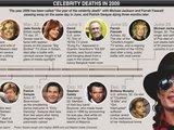 Reuters/Scanpix nuotr./Garsenybių mirtys 2009-aisiais