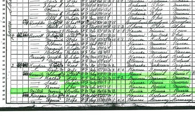 1900 m. JAV gyventojų suraaymo dokumentas