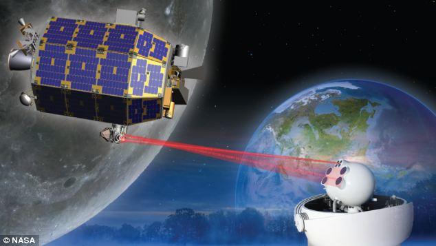 Iki šiol kosmoso programose buvo naudojamasi vien radijo ryšiu. Tačiau šios technologijos galimybės jau išsemtos: auga vis didesnių duomenų siuntimo srauto poreikis