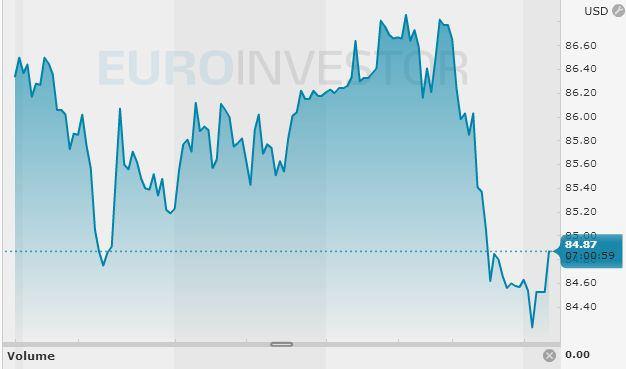 """""""Brent"""" naftos kaina spalio 23 dieną"""