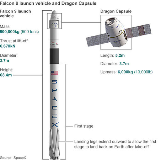 "spacex.com nuotr./""SpaceX"""