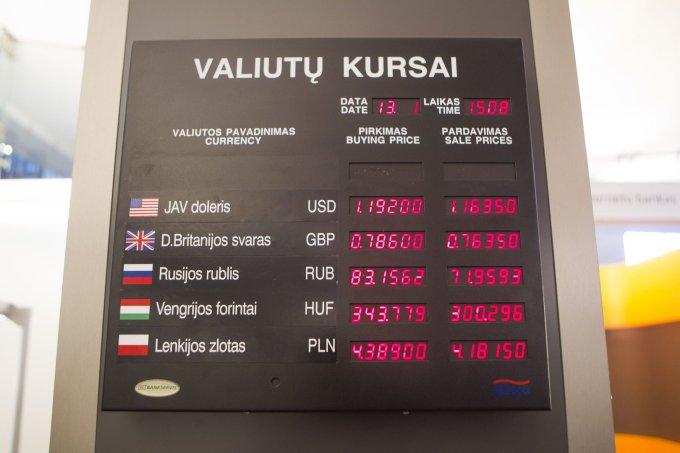 užsienio valiutos prekybos kursai
