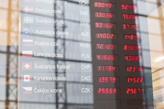 valiutu kursai bankai