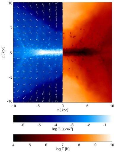 FTMC nuotr./Galaktikos modelis