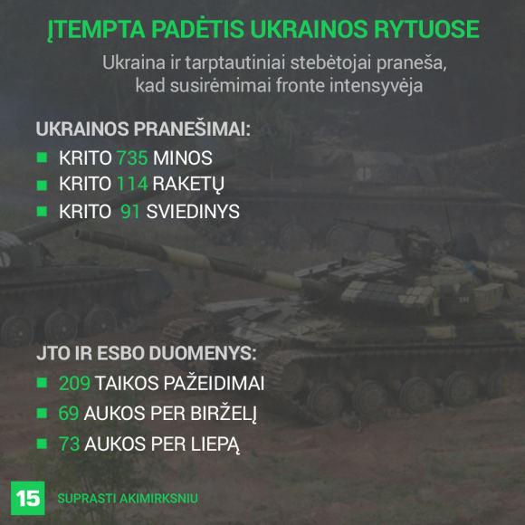 Padėtis Ukrainos rytuose 2016 metų vasarą