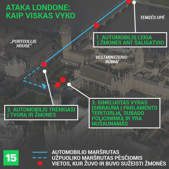 15min nuotr./Kaip buvo surengta ataka Londone