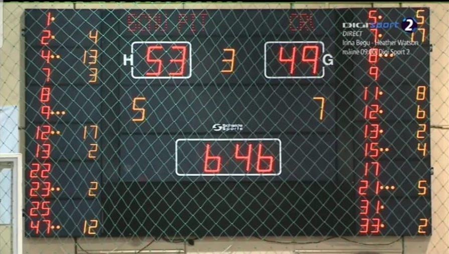 Krepšinio rungtynės Rumunijoje tapo nesusipratimu