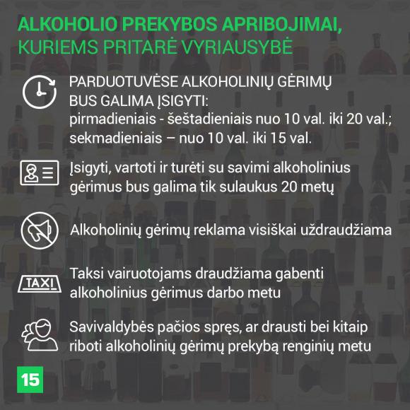 Siūlomi alkoholio apribojimai