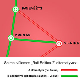 Rail Baltica 1 copy