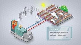 Atliekų kelias nuo namų iki jėgainės