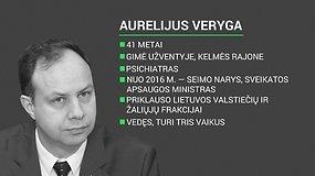 Aurelijus Veryga: klausimai, kurie neužduodami politikams
