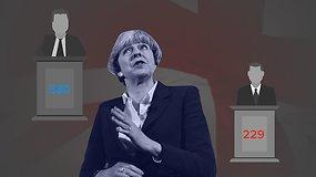 Rinkimai Jungtinėje Karalystėje – išbandymas Theresai May