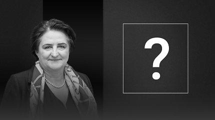 Loretos Graužinienės klausimas kandidatams