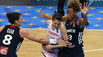 Paaiškėjo, kur vyks 2021-ųjų Europos moterų krepšinio čempionatas