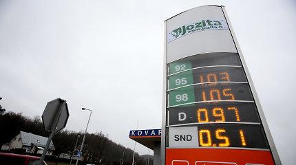 Rugsėjį degalų kainos pakilo: kur jų galima įsipilti pigiausiai?
