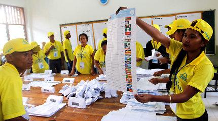 Rytų Timoro rinkimus laimėjo valdančiosios partijos, šalį valdys nauja koalicija