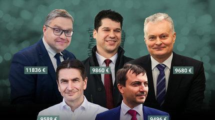 Didžiausi atlyginimai viešajame sektoriuje: Lietuvos banko valdytojui nenusileidžia energetikai