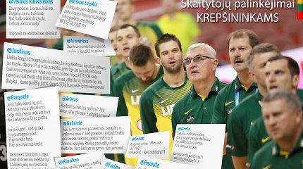 Išrinkti palinkėjimų Lietuvos krepšininkams konkurso laimėtojai