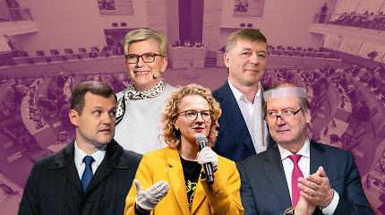 Balsai suskaičiuoti: Seimo rinkimuose – konservatorių pergalė, Laisvės partijos sėkmė, LLRA rinkimų kartelės neįveikė