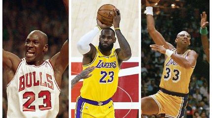 Testas NBA ir krepšinio gerbėjams: ar žinote 15 rezultatyviausių visų laikų NBA žaidėjų?