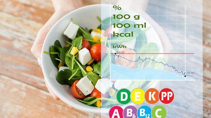 Svorio metimo kraštutinumai: ar maisto papildai turi kalorijų? 6 vitaminai, kurių dažniausiai trūksta pavasarį