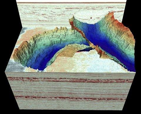 British Antarctic Survey/Šiaurės jūros dugno 3D vaizdas