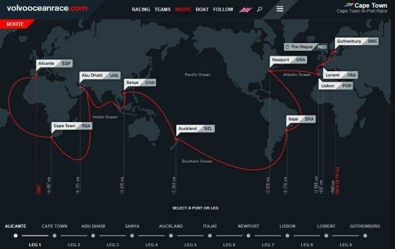 """Volvo Ocean Race iliustr./Devyni """"Volvo Ocean Race"""" etapai"""