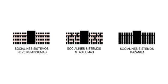 VGTU nuotr./Kamerų išsidėstymas kalėjime simbolizuoja socialinę šalies sistemą