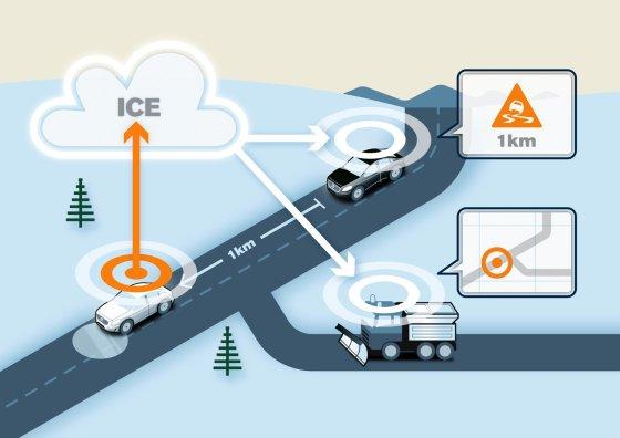 Įspėjimas apie slidų kelią bus pasidalijamas tarp automobilių