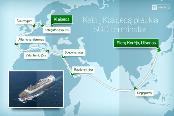 15min.lt inf./SGD terminalas plaukia į Lietuvą