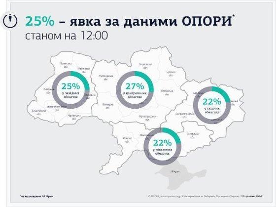OPORA grafikas/Ukrainos rinkėjų aktyvumas iki 12 val.