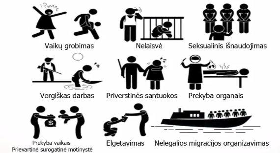 Generalinės prokuratūros nuotr./Šventosios Mortos grupės sudaryta schema