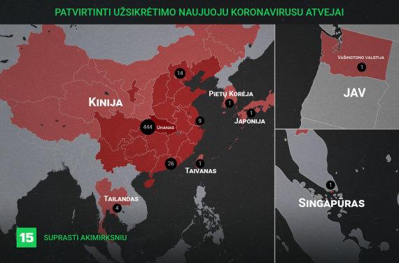 Iš Kinijos po pasaulį plinta naujas koronavirusas