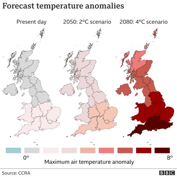 CCRA/Prognozuojami temperatūros pokyčių scenarijai Jungtinėje Karalystėje