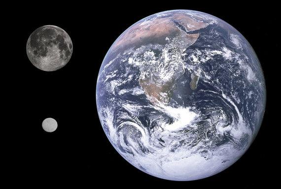 Wikipedia/Žemės, Mėnulio ir Cereros dydžių palyginimas