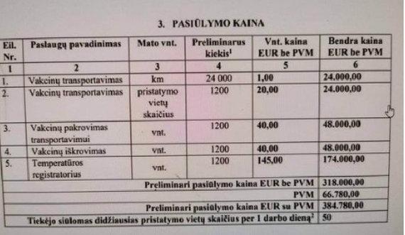 """Ekrano nuotr. /""""Sotus derlius"""" kainos pasiūlymas"""
