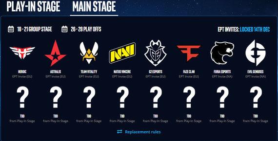 """Intel Extreme Masters puslapio nuotr./""""IEM Katowice 2021"""" pagrindinio etapo komandos"""