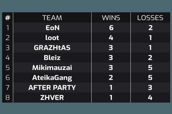 Turnyrinė lentelė