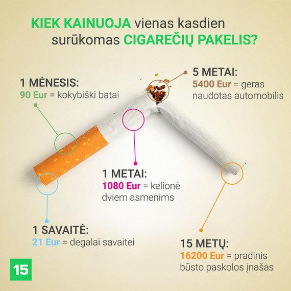 Nerūkymas