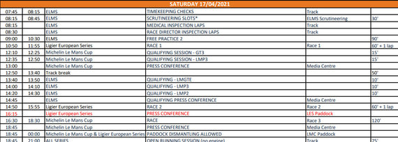 European Ligier Series Barselonoje tvarkaraštis