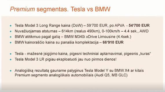 """""""Elektromobilumas: iššūkiai ir ateities vizija"""" konf. medžiaga/Premium elektromobiliai ir analogiški VDV automobiliai"""