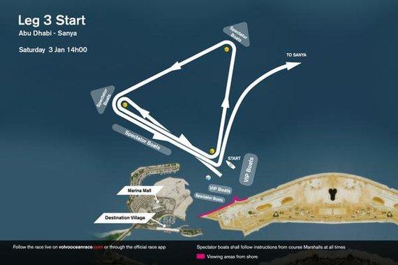 """Regatos """"Volvo Ocean Race"""" 3-ojo etapo starto schema"""